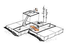 Architects Guidelines: Methods of Compensation and